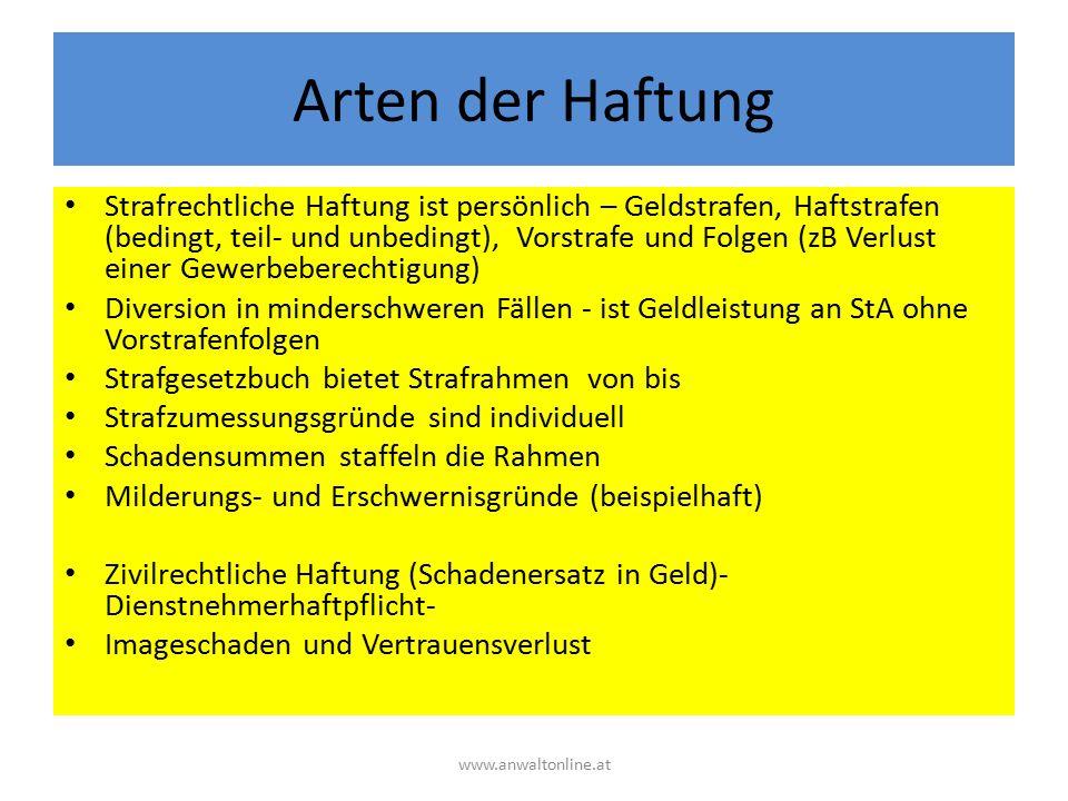 Fragen .Gerne auch per Mail: office@ra-heufler.at Alle Fragen werden umgehend beantwortet.