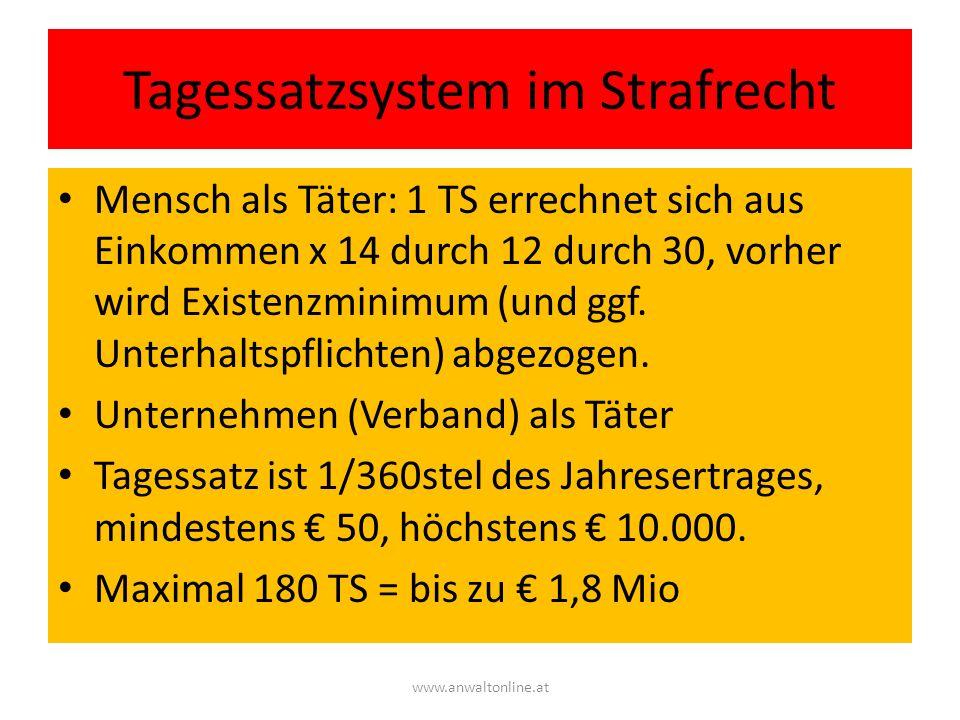 Tagessatzsystem im Strafrecht Mensch als Täter: 1 TS errechnet sich aus Einkommen x 14 durch 12 durch 30, vorher wird Existenzminimum (und ggf.