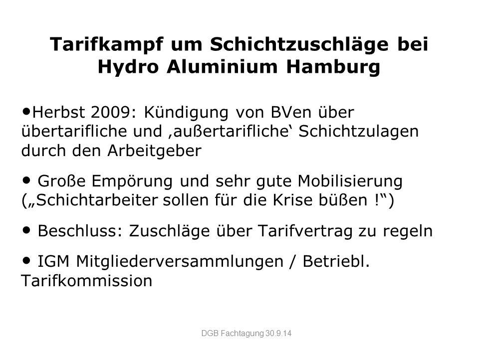 """Tarifkampf um Schichtzuschläge bei Hydro Aluminium Hamburg Herbst 2009: Kündigung von BVen über übertarifliche und 'außertarifliche' Schichtzulagen durch den Arbeitgeber Große Empörung und sehr gute Mobilisierung (""""Schichtarbeiter sollen für die Krise büßen ! ) Beschluss: Zuschläge über Tarifvertrag zu regeln IGM Mitgliederversammlungen / Betriebl."""