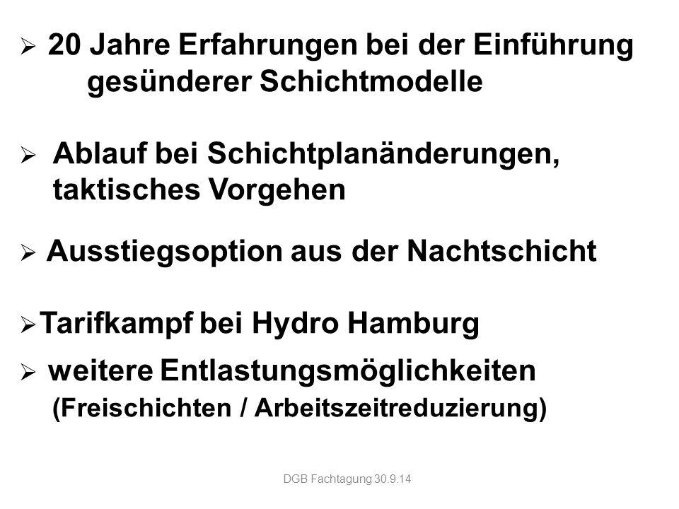  20 Jahre Erfahrungen bei der Einführung gesünderer Schichtmodelle  Ablauf bei Schichtplanänderungen, taktisches Vorgehen  Ausstiegsoption aus der Nachtschicht  Tarifkampf bei Hydro Hamburg  weitere Entlastungsmöglichkeiten (Freischichten / Arbeitszeitreduzierung) DGB Fachtagung 30.9.14