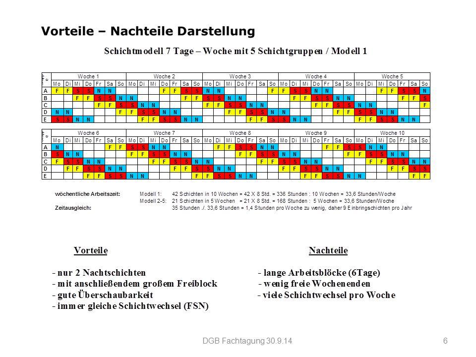 DGB Fachtagung 30.9.1417 Back to the roots : vor der 4.