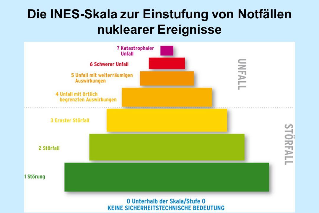 Die INES-Skala zur Einstufung von Notfällen nuklearer Ereignisse