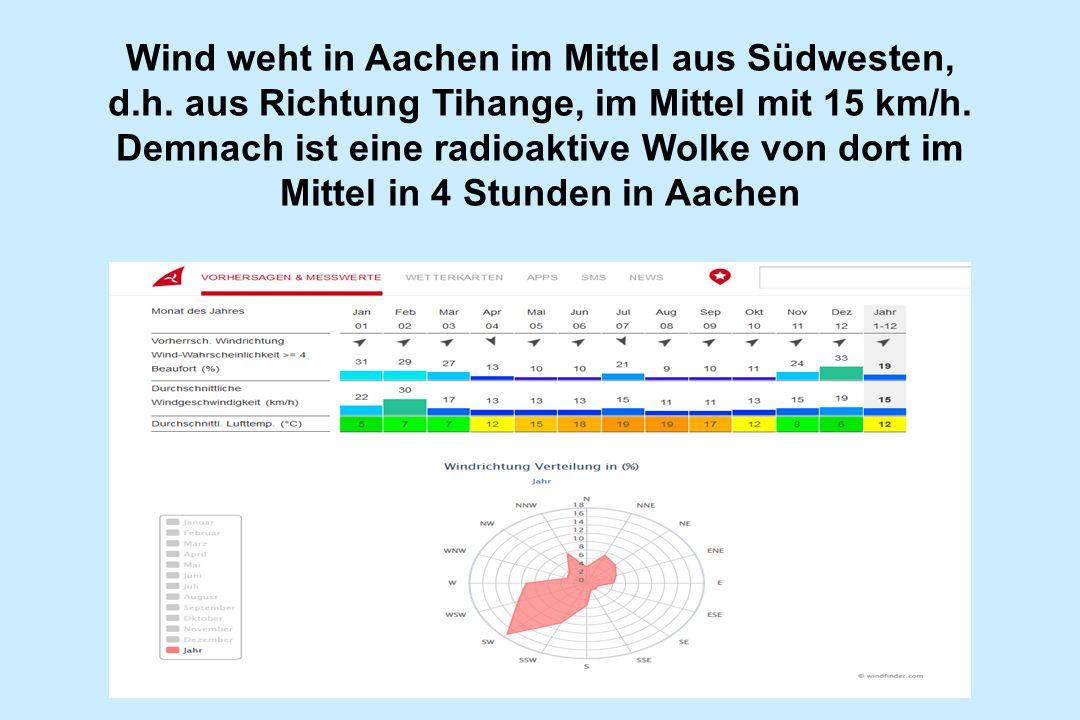 Wind weht in Aachen im Mittel aus Südwesten, d.h. aus Richtung Tihange, im Mittel mit 15 km/h. Demnach ist eine radioaktive Wolke von dort im Mittel i