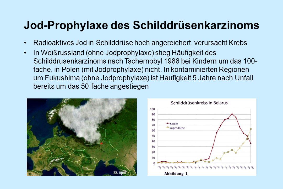 Jod-Prophylaxe des Schilddrüsenkarzinoms Radioaktives Jod in Schilddrüse hoch angereichert, verursacht Krebs In Weißrussland (ohne Jodprophylaxe) stie