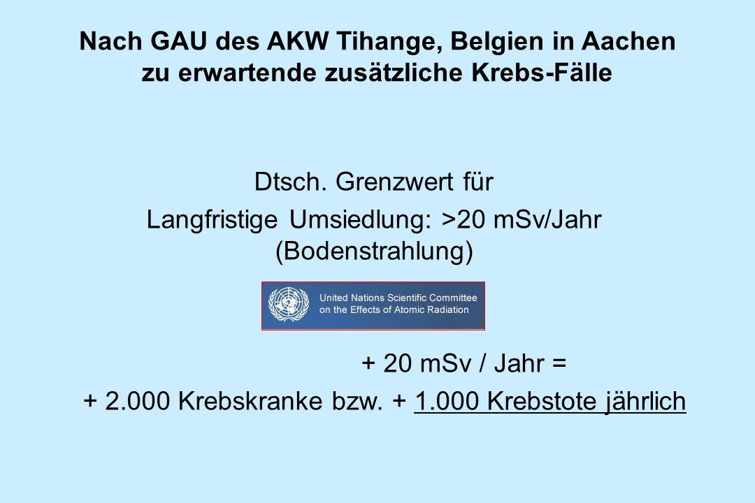 Nach GAU des AKW Tihange, Belgien in Aachen zu erwartende zusätzliche Krebs-Fälle Dtsch. Grenzwert für Langfristige Umsiedlung: >20 mSv/Jahr (Bodenstr