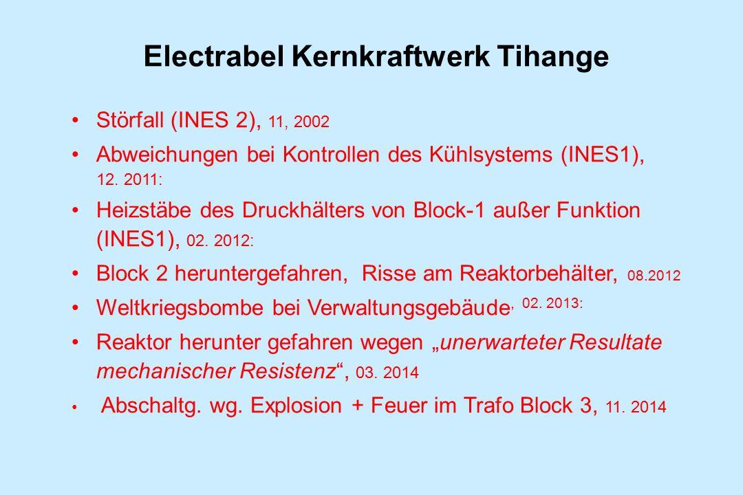 Electrabel Kernkraftwerk Tihange Störfall (INES 2), 11, 2002 Abweichungen bei Kontrollen des Kühlsystems (INES1), 12. 2011: Heizstäbe des Druckhälters