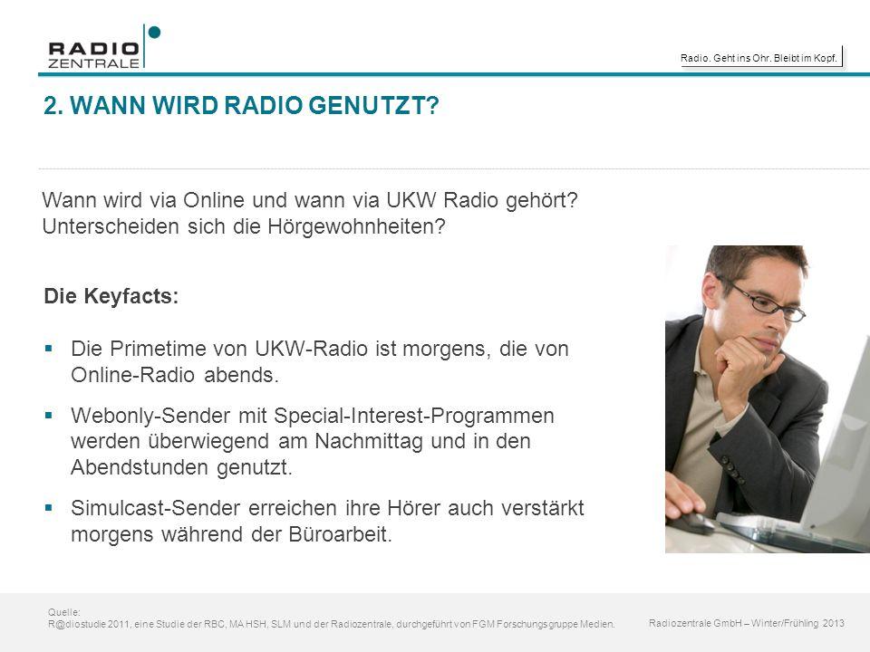 Radio. Geht ins Ohr. Bleibt im Kopf. 2. WANN WIRD RADIO GENUTZT.