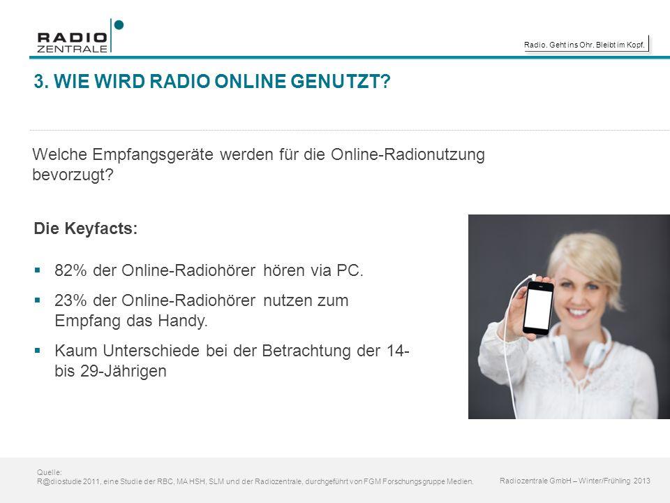 Radio. Geht ins Ohr. Bleibt im Kopf. 3. WIE WIRD RADIO ONLINE GENUTZT.