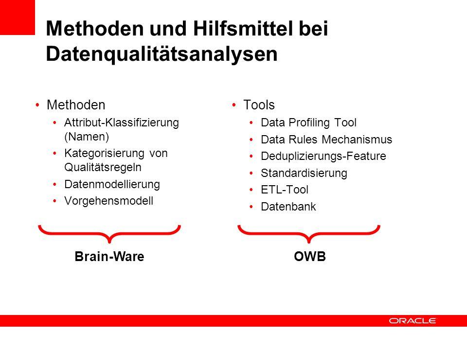 Methoden und Hilfsmittel bei Datenqualitätsanalysen Methoden Attribut-Klassifizierung (Namen) Kategorisierung von Qualitätsregeln Datenmodellierung Vorgehensmodell Tools Data Profiling Tool Data Rules Mechanismus Deduplizierungs-Feature Standardisierung ETL-Tool Datenbank Brain-WareOWB