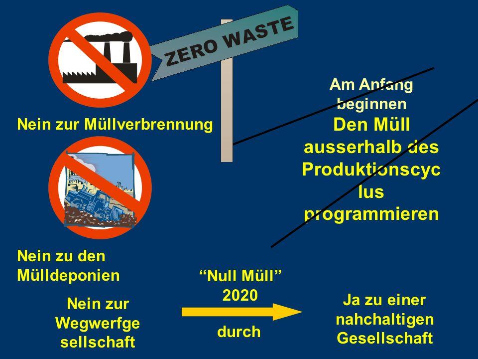 Am Anfang beginnen Den Müll ausserhalb des Produktionscyc lus programmieren Nein zur Wegwerfge sellschaft Ja zu einer nahchaltigen Gesellschaft Null Müll 2020 Nein zur Müllverbrennung Nein zu den Mülldeponien durch