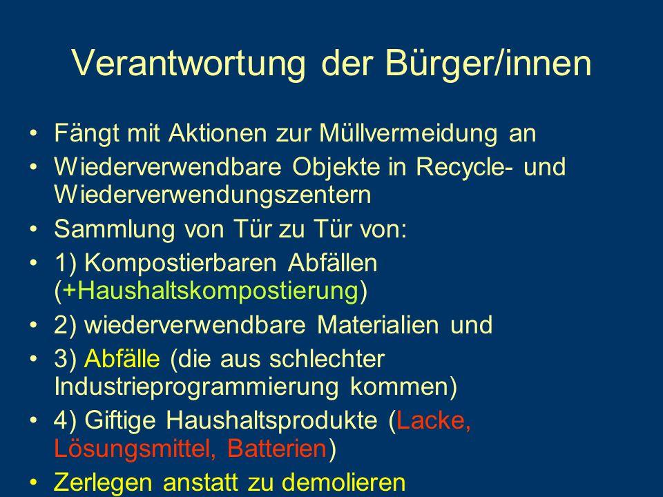 Verantwortung der Bürger/innen Fängt mit Aktionen zur Müllvermeidung an Wiederverwendbare Objekte in Recycle- und Wiederverwendungszentern Sammlung von Tür zu Tür von: 1) Kompostierbaren Abfällen (+Haushaltskompostierung) 2) wiederverwendbare Materialien und 3) Abfälle (die aus schlechter Industrieprogrammierung kommen) 4) Giftige Haushaltsprodukte (Lacke, Lösungsmittel, Batterien) Zerlegen anstatt zu demolieren