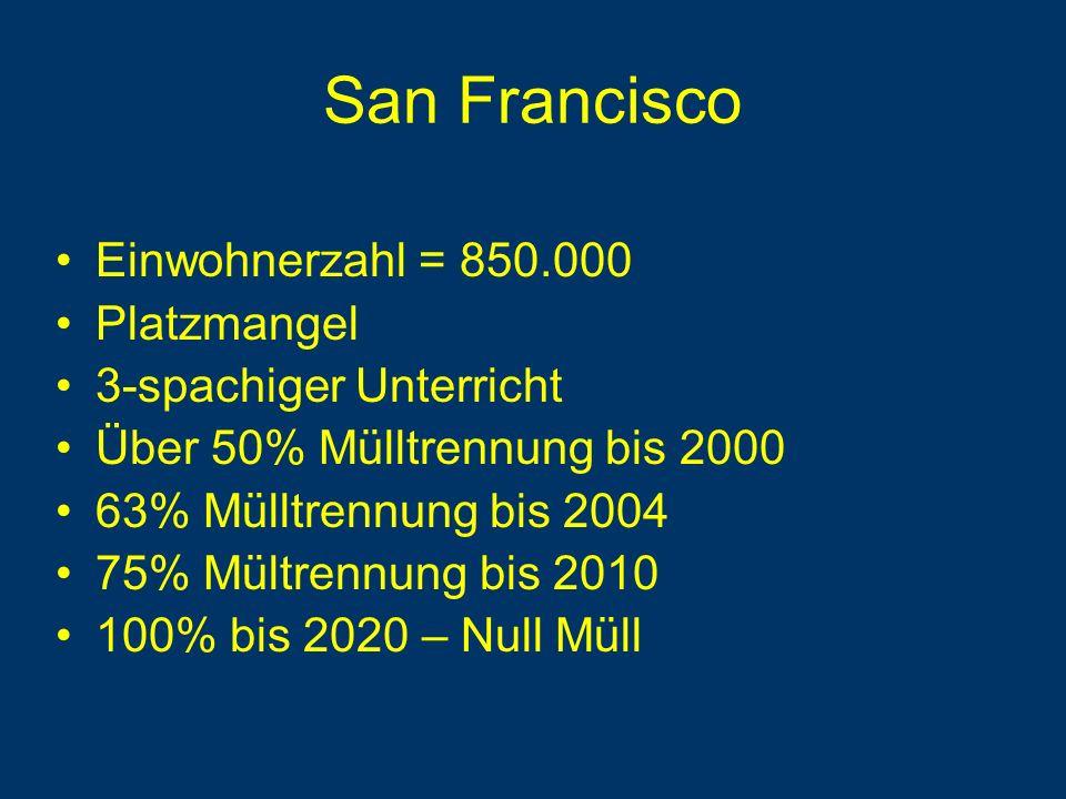 San Francisco Einwohnerzahl = 850.000 Platzmangel 3-spachiger Unterricht Über 50% Mülltrennung bis 2000 63% Mülltrennung bis 2004 75% Mültrennung bis 2010 100% bis 2020 – Null Müll