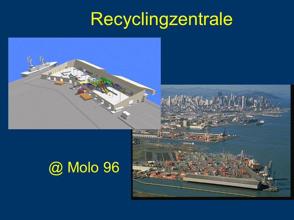 @ Molo 96 Recyclingzentrale