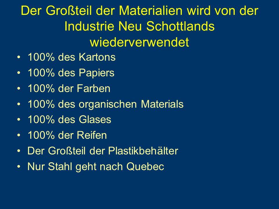 Der Großteil der Materialien wird von der Industrie Neu Schottlands wiederverwendet 100% des Kartons 100% des Papiers 100% der Farben 100% des organischen Materials 100% des Glases 100% der Reifen Der Großteil der Plastikbehälter Nur Stahl geht nach Quebec