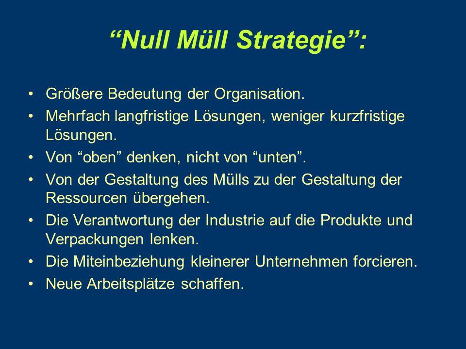 Null Müll Strategie : Größere Bedeutung der Organisation.