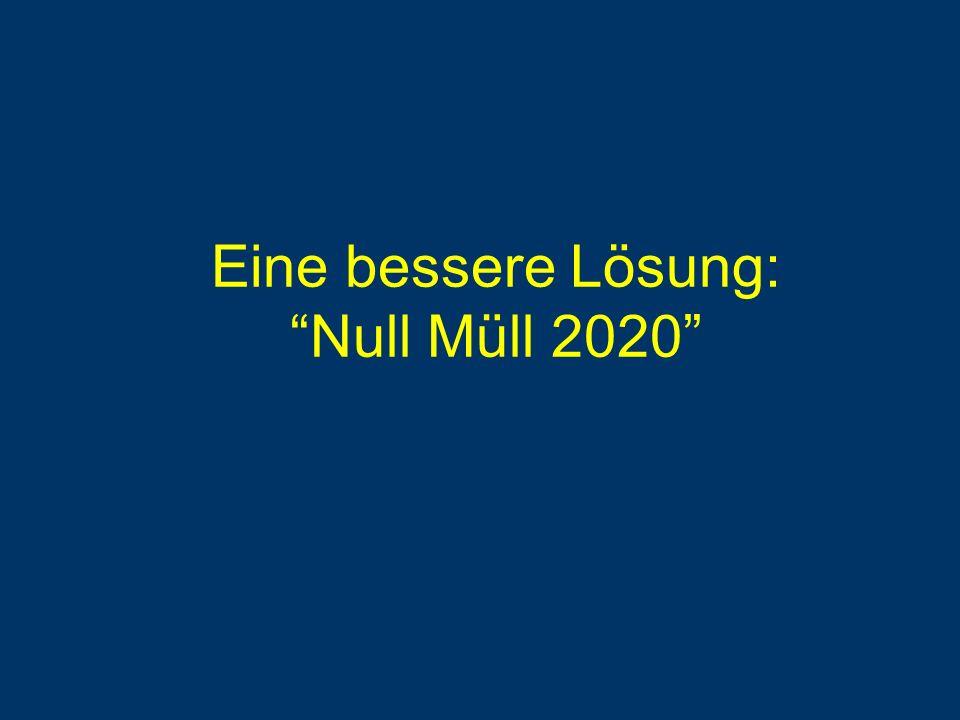 Eine bessere Lösung: Null Müll 2020