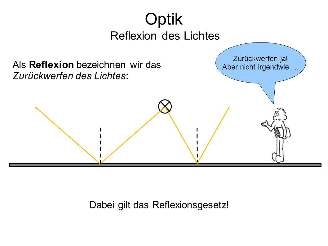 Optik Reflexion des Lichtes Als Reflexion bezeichnen wir das Zurückwerfen des Lichtes: Zurückwerfen ja.