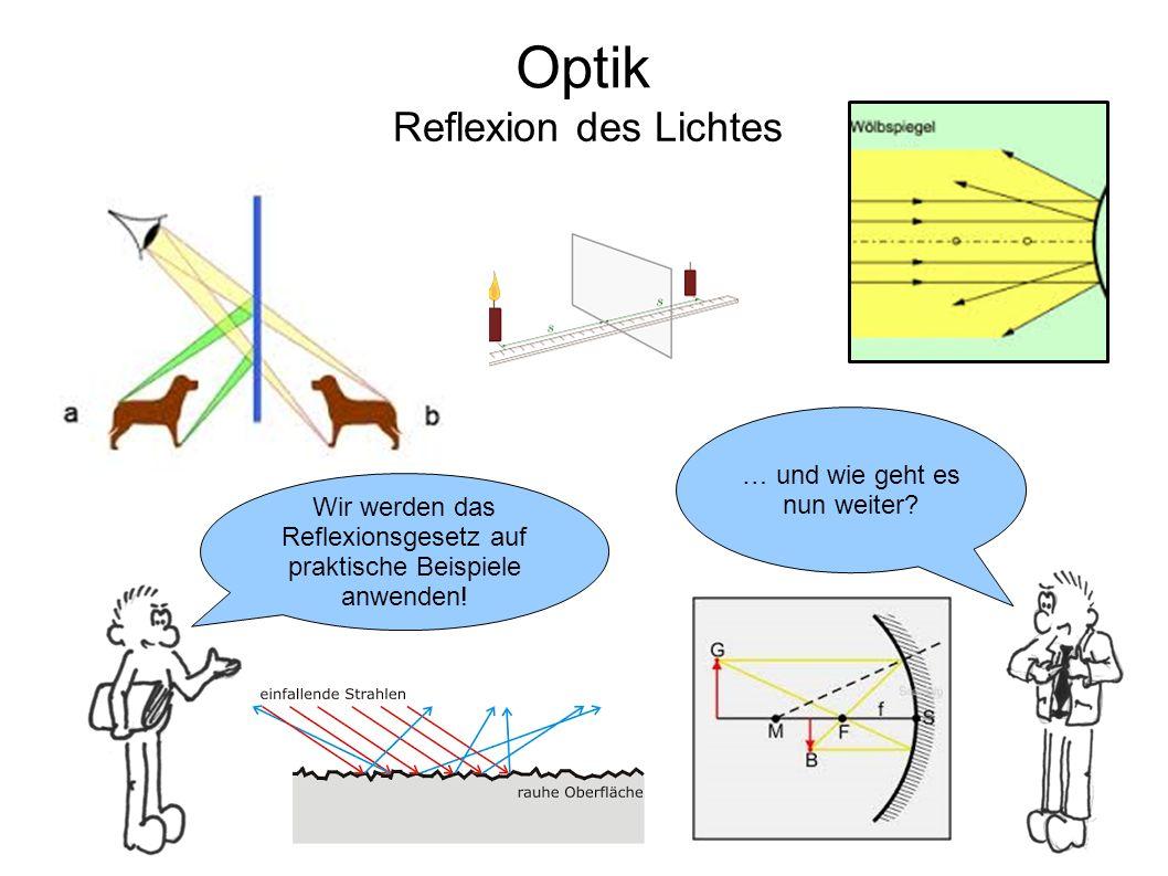 Optik Reflexion des Lichtes Wir werden das Reflexionsgesetz auf praktische Beispiele anwenden.