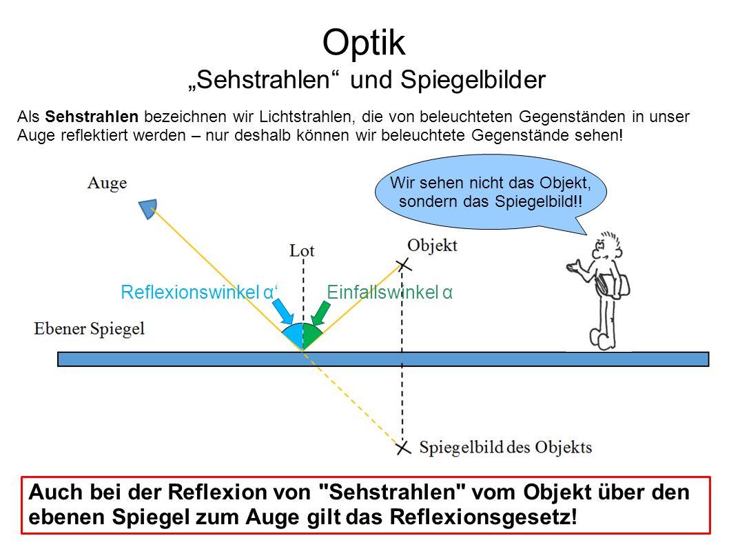 """Pass auf! So geht's … Optik """"Sehstrahlen und Spiegelbilder Konstruktion eines Sehstrahls."""