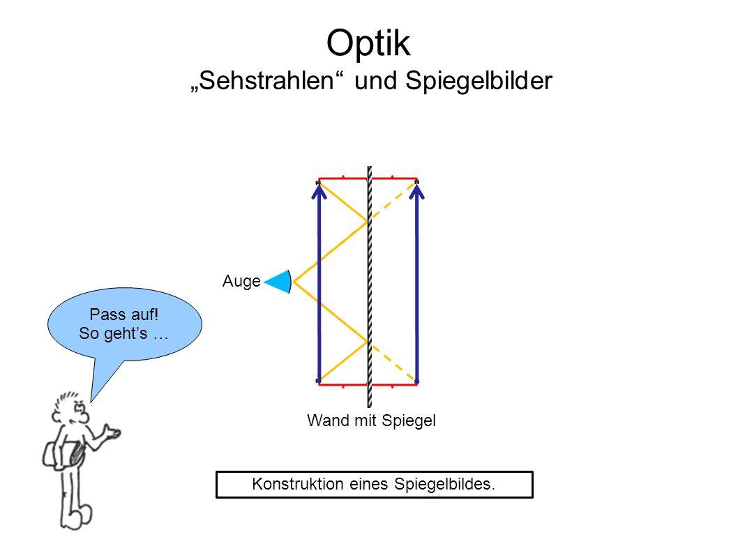 """Optik """"Sehstrahlen und Spiegelbilder Konstruktion eines Spiegelbildes."""
