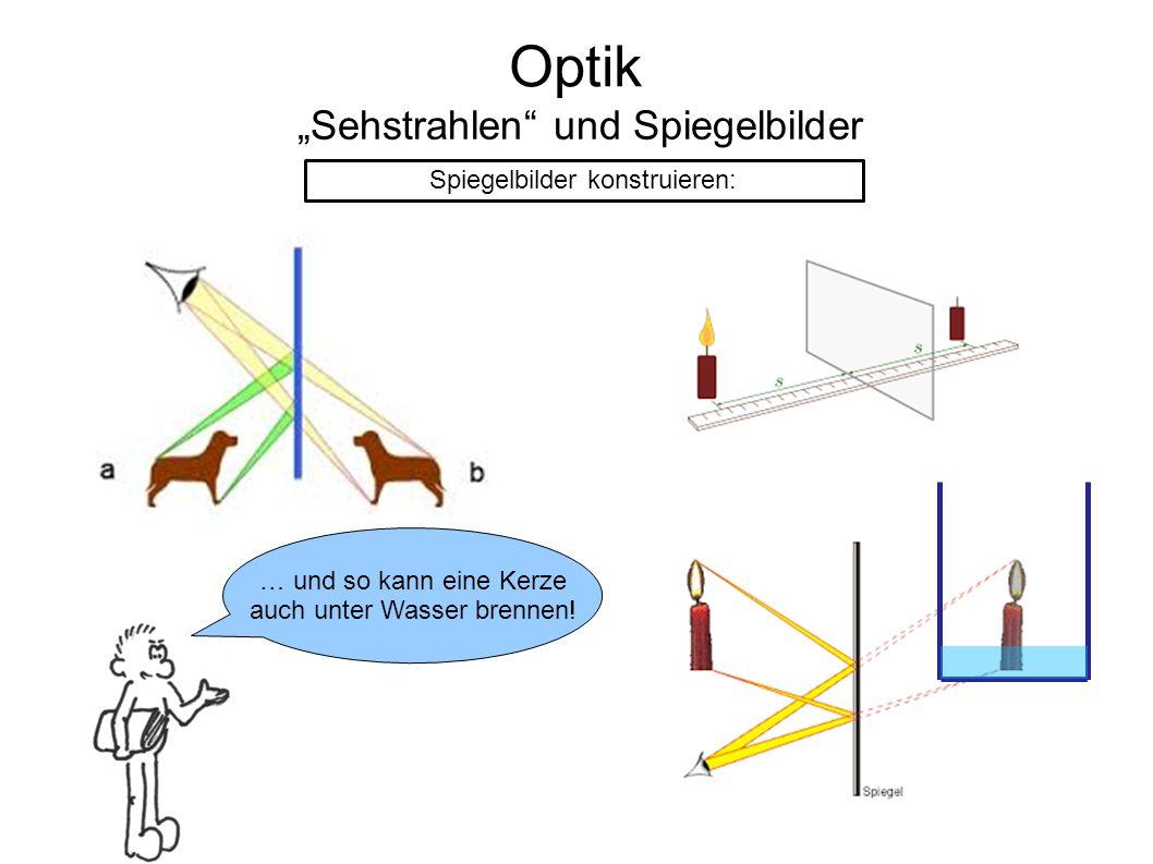 """Optik """"Sehstrahlen und Spiegelbilder Spiegelbilder am Hohl- und Wölbspiegel Bisher haben wir nur ebene Spiegel untersucht."""