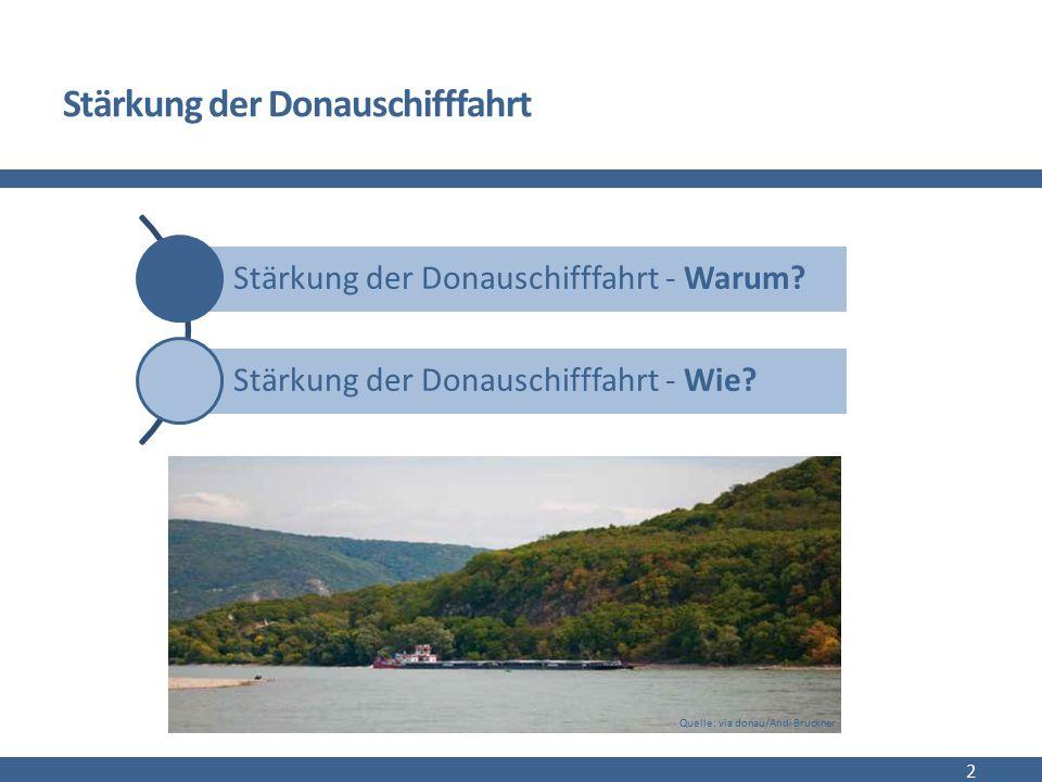 Stärkung der Donauschifffahrt Warum.