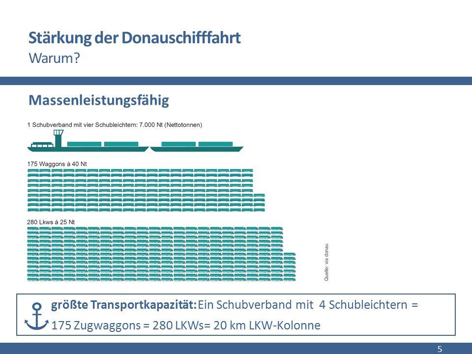 Das Binnenschiff als sicherstes Verkehrsmittel:  2014 auf österreichischer Donau nur 29 Verkehrsunfälle (keine Todesfälle)  im Vergleich: 2014 österreichweit 1117 Unfälle mit LKWs (>3,5 Tonnen) Rund um die Uhr einsetzbar: keine Wochenend- und Nachtfahrverbote Wegekosten: meist natürliche Infrastruktur -> daher geringere Kosten: 6 Die Verbesserung der Infrastruktur der gesamten Donau würde rund 1,2 Mrd.