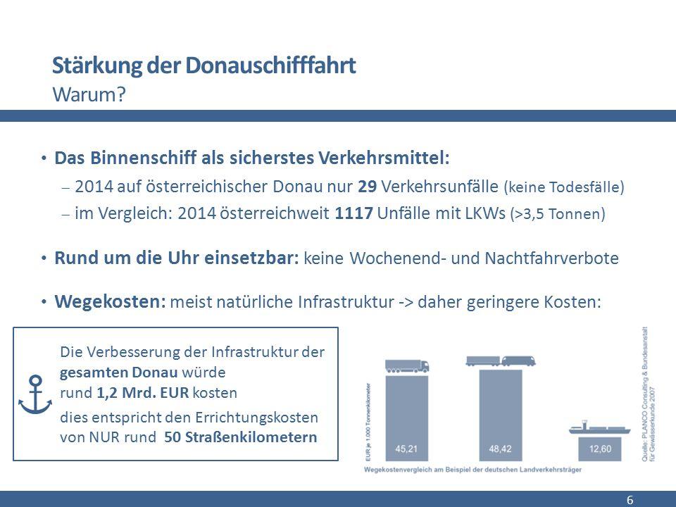 Probleme der Donauschifffahrt Abhängigkeit von Fahrwasserverhältnissen Brücken niedrige Transportgeschwindigkeit geringe Netzdichte (Vor-/Nachläufe notwendig) teilweise nicht adäquate Instandhaltung hoher Modernisierungsbedarf der Häfen und Flotten Personalproblematik (fehlendes ausgebildetes Personal) 7