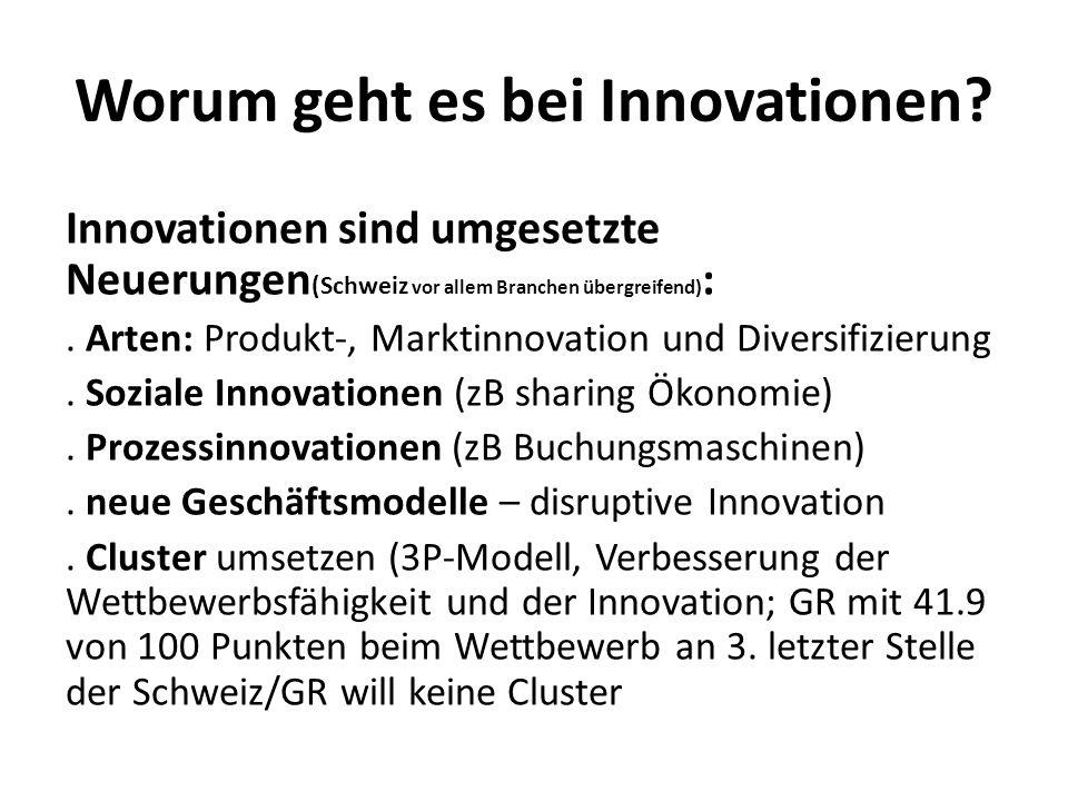 Worum geht es bei Innovationen.