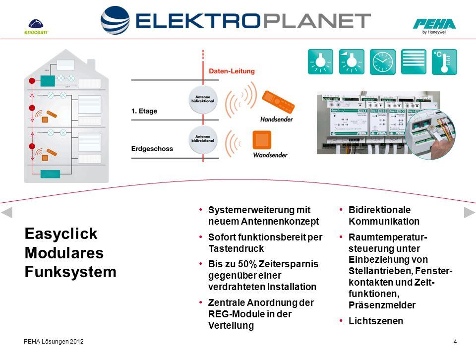 PEHA Lösungen 20124 Bidirektionale Kommunikation Raumtemperatur- steuerung unter Einbeziehung von Stellantrieben, Fenster- kontakten und Zeit- funktio