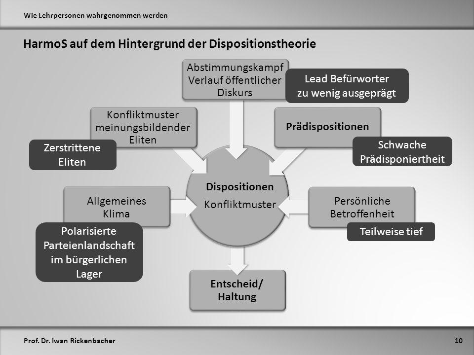 Prof. Dr. Iwan Rickenbacher Wie Lehrpersonen wahrgenommen werden HarmoS auf dem Hintergrund der Dispositionstheorie Entscheid/ Haltung Dispositionen K