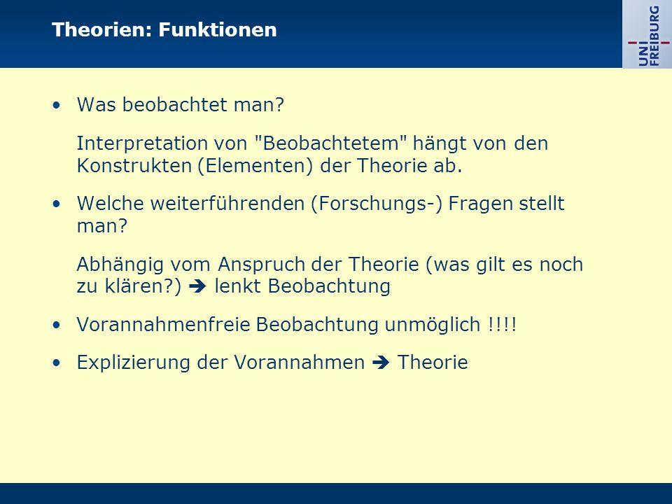 Theorien: Funktionen Was beobachtet man? Interpretation von