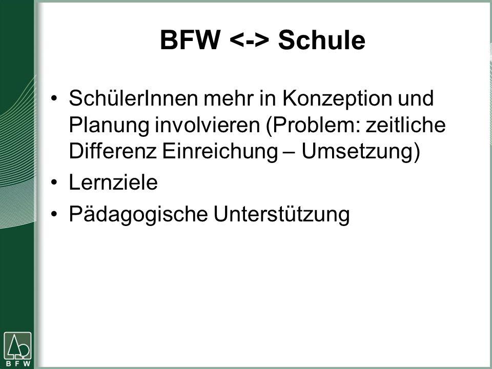 BFW Schule SchülerInnen mehr in Konzeption und Planung involvieren (Problem: zeitliche Differenz Einreichung – Umsetzung) Lernziele Pädagogische Unterstützung