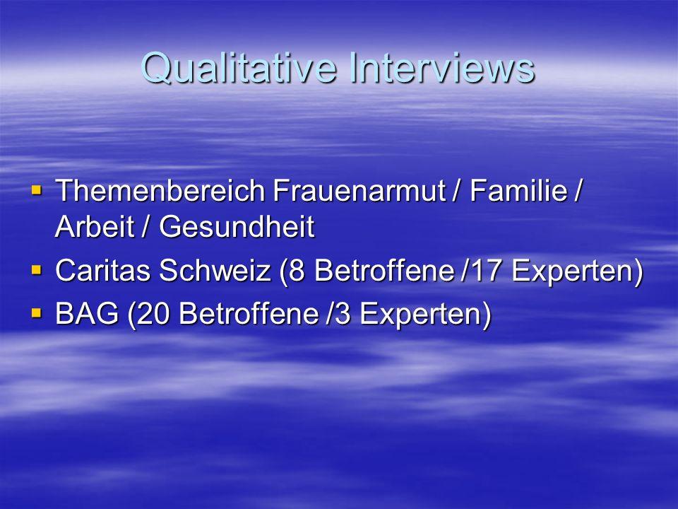Qualitative Interviews  Themenbereich Frauenarmut / Familie / Arbeit / Gesundheit  Caritas Schweiz (8 Betroffene /17 Experten)  BAG (20 Betroffene /3 Experten)