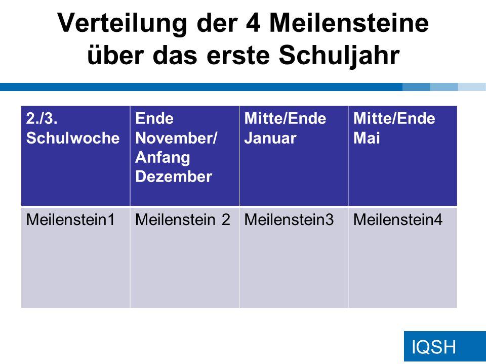 IQSH Verteilung der 4 Meilensteine über das erste Schuljahr 2./3.