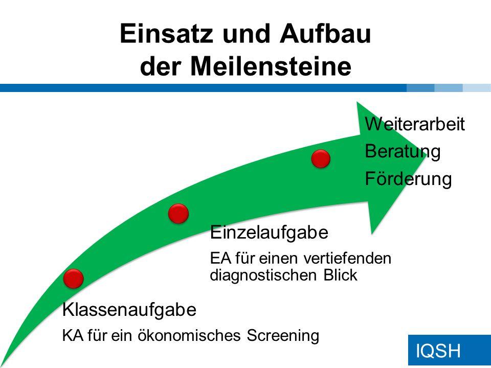 IQSH Einsatz und Aufbau der Meilensteine Klassenaufgabe KA für ein ökonomisches Screening Einzelaufgabe EA für einen vertiefenden diagnostischen Blick Weiterarbeit Beratung Förderung