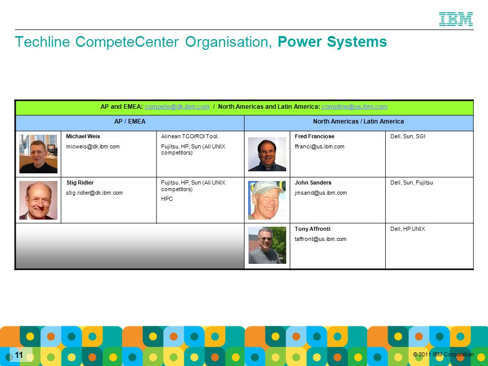 © 2011 IBM Corporation 11 Techline CompeteCenter Organisation, Power Systems AP and EMEA: compete@dk.ibm.com / North Americas and Latin America: compline@us.ibm.comcompete@dk.ibm.comcompline@us.ibm.com AP / EMEANorth Americas / Latin America Michael Weis micweis@dk.ibm.com Alinean TCO/ROI Tool.