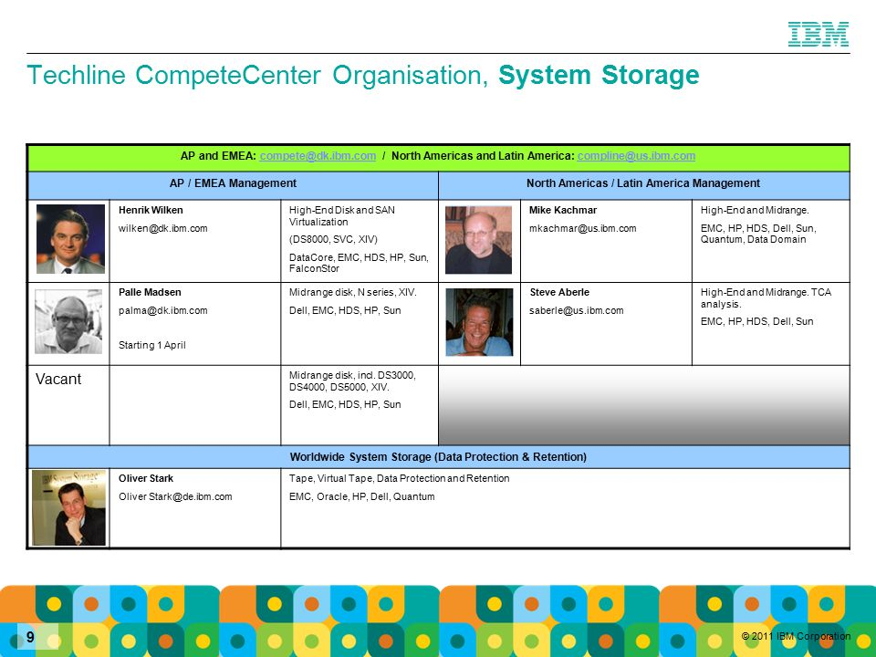 © 2011 IBM Corporation 10 Techline CompeteCenter Organisation, System x & BladeCenter AP and EMEA: compete@dk.ibm.com / North Americas and Latin America: compline@us.ibm.comcompete@dk.ibm.comcompline@us.ibm.com AP / EMEANorth Americas / Latin America Barbara Beltrame beltrame@dk.ibm.com Cisco, Dell, Fujitsu, HP, Lenovo, Sun (All x86 competitors) Michael Jackson action@us.ibm.com Dell, HP, Sun, other Bo Brun bobrun@dk.ibm.com Cisco, Dell, Fujitsu, HP, Lenovo, Sun (All x86 competitors) Mike Funston mfunston@us.ibm.com Dell, HP, Sun, other Mimi Smith mimis@us.ibm.com Dell, HP UNIX