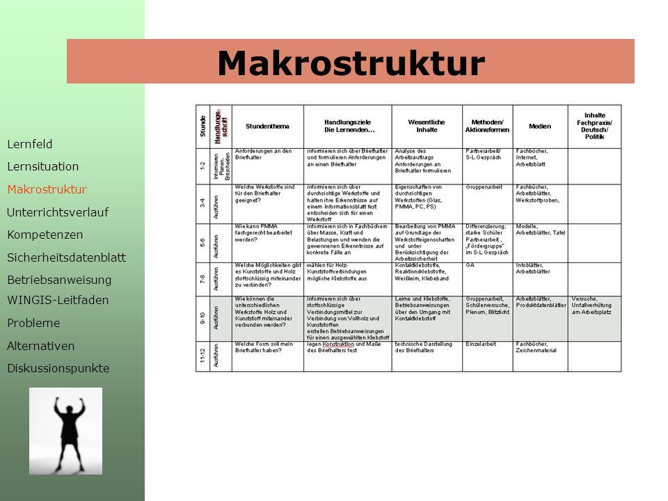 Unterrichtsverlauf Lernfeld Lernsituation Makrostruktur Unterrichtsverlauf Kompetenzen Sicherheitsdatenblatt Betriebsanweisung WINGIS-Leitfaden Probleme Alternativen Diskussionspunkte