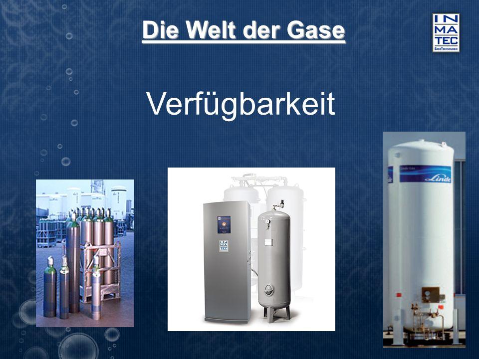 Die Welt der Gase Verfügbarkeit