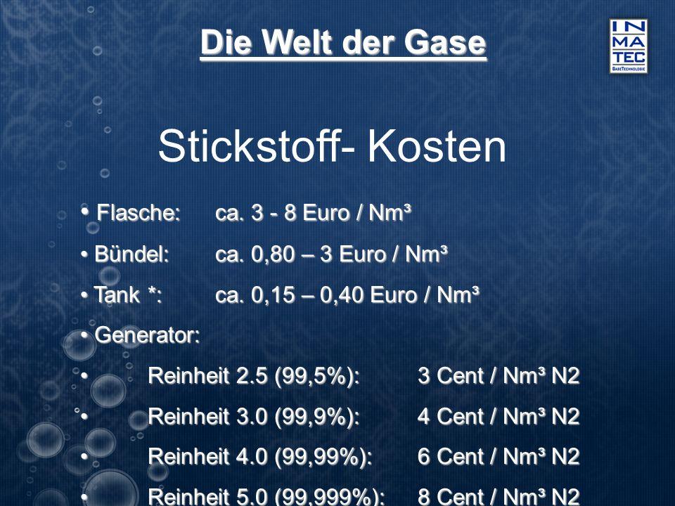 Die Welt der Gase Stickstoff- Kosten Flasche:ca. 3 - 8 Euro / Nm³ Flasche:ca. 3 - 8 Euro / Nm³ Bündel:ca. 0,80 – 3 Euro / Nm³ Bündel:ca. 0,80 – 3 Euro