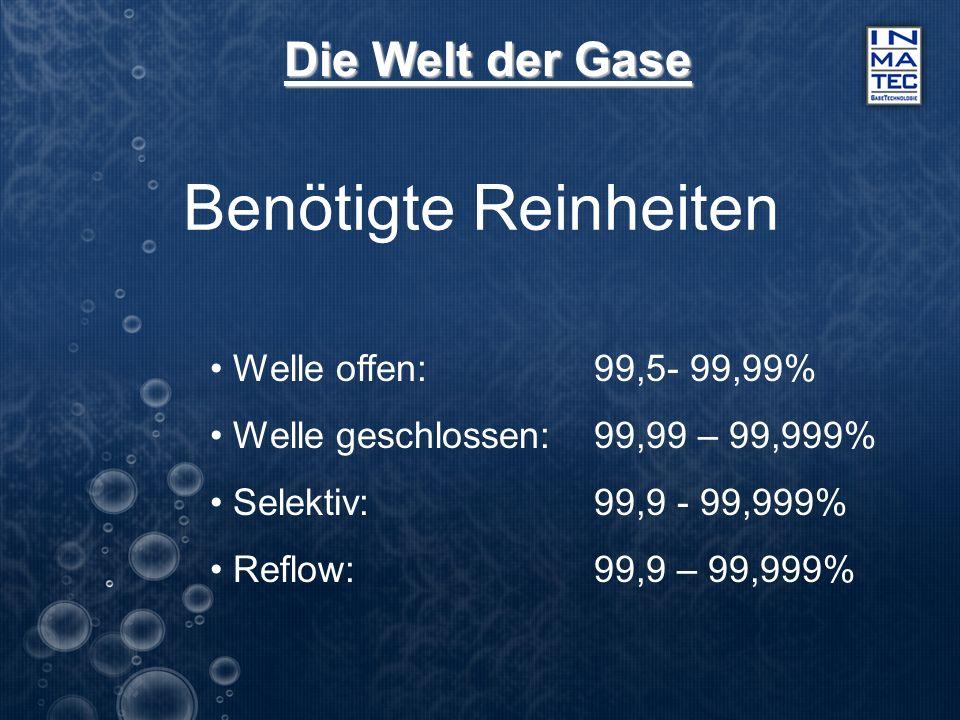 Die Welt der Gase Benötigte Reinheiten Welle offen:99,5- 99,99% Welle geschlossen:99,99 – 99,999% Selektiv:99,9 - 99,999% Reflow:99,9 – 99,999%