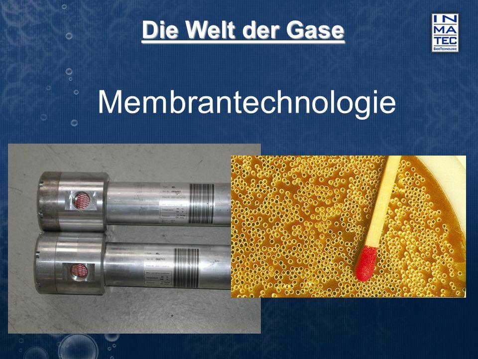Die Welt der Gase Membrantechnologie