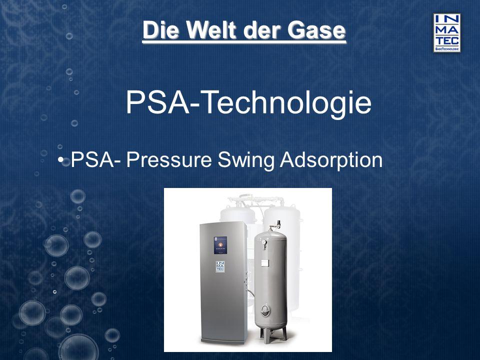 Die Welt der Gase PSA-Technologie PSA- Pressure Swing Adsorption