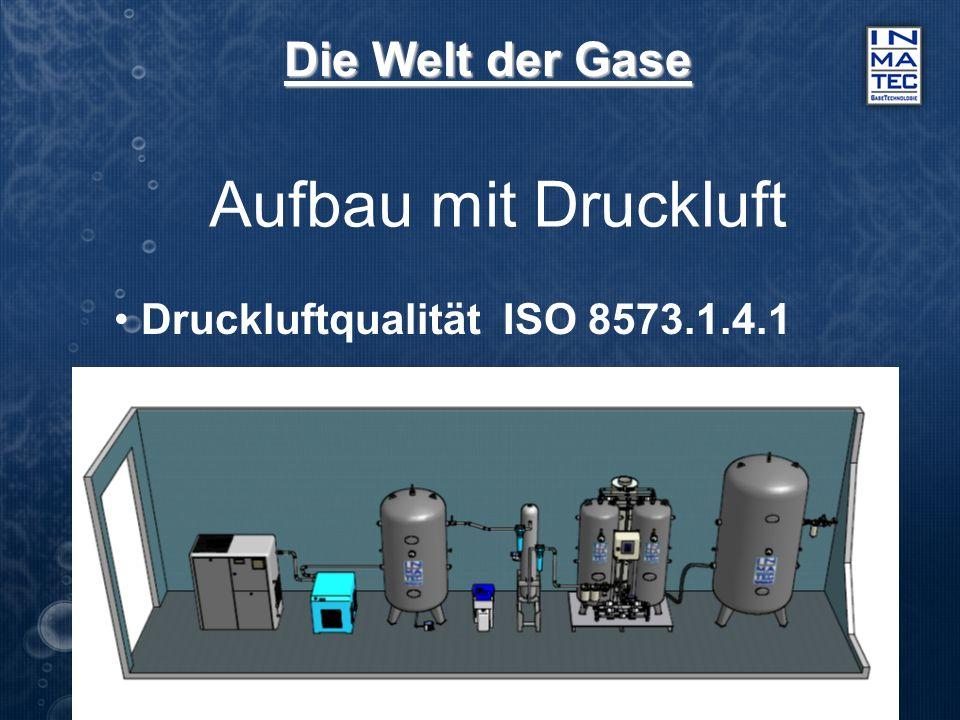 Die Welt der Gase Aufbau mit Druckluft Druckluftqualität ISO 8573.1.4.1