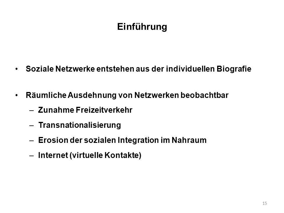 15 Einführung Soziale Netzwerke entstehen aus der individuellen Biografie Räumliche Ausdehnung von Netzwerken beobachtbar –Zunahme Freizeitverkehr –Tr