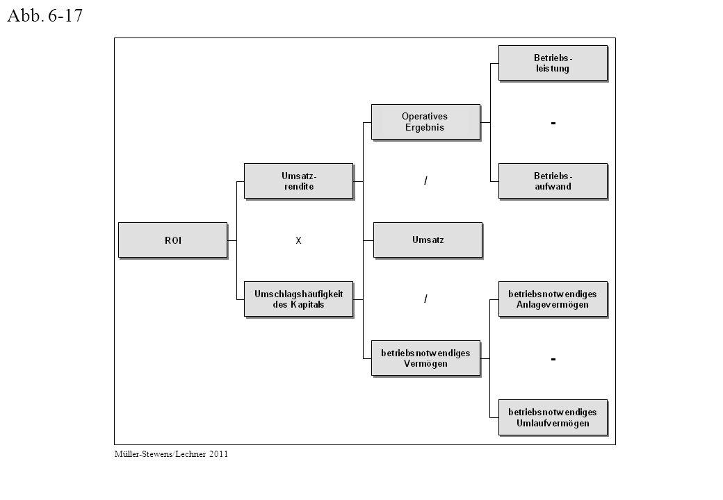 Abb. 6-17 Operatives Ergebnis Müller-Stewens/Lechner 2011