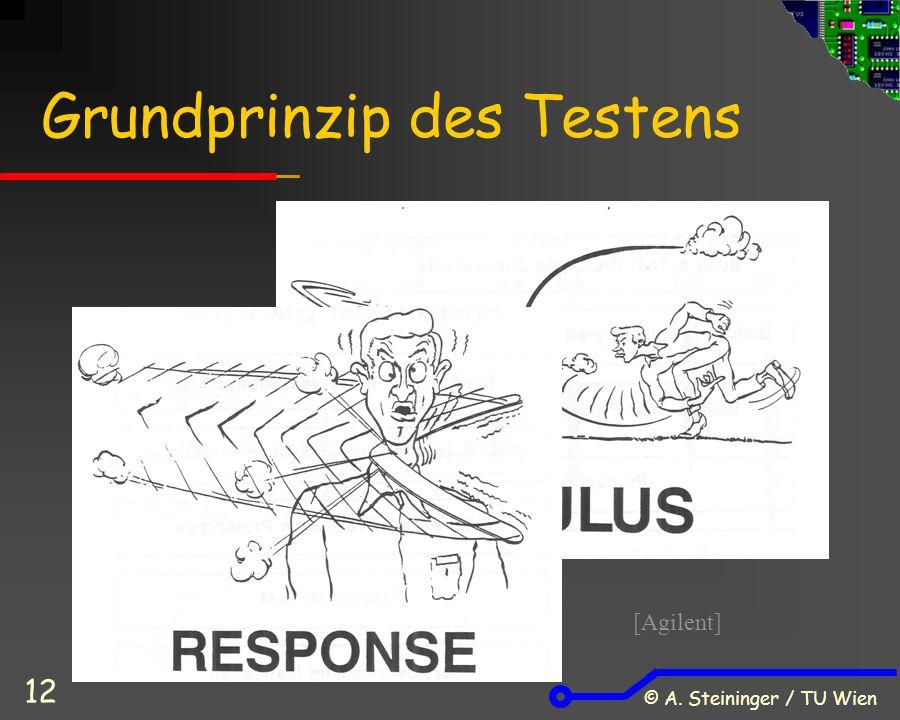 © A. Steininger / TU Wien 12 Grundprinzip des Testens [Agilent]