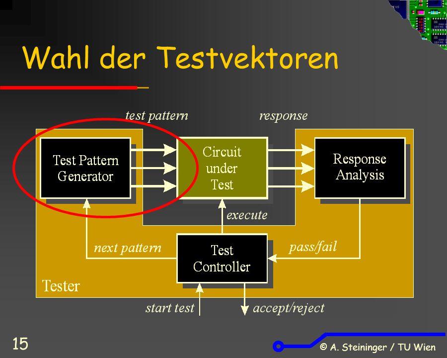 © A. Steininger / TU Wien 15 Wahl der Testvektoren