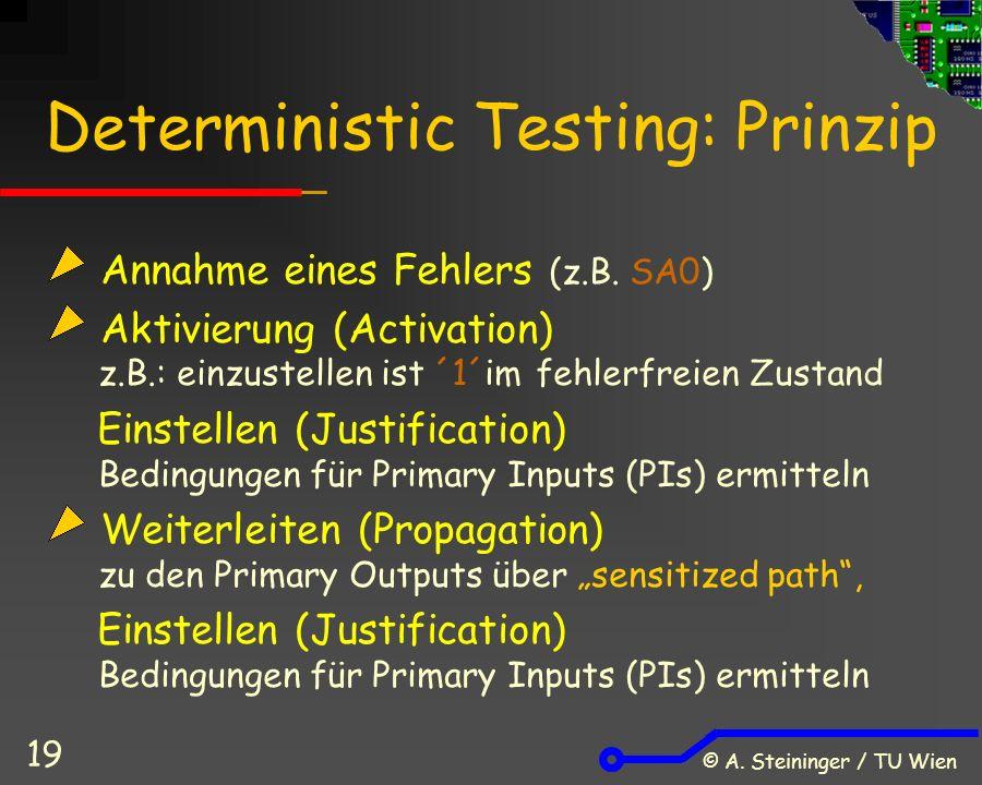 © A. Steininger / TU Wien 19 Deterministic Testing: Prinzip Annahme eines Fehlers (z.B.
